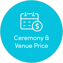 Ceremony & Venue Price